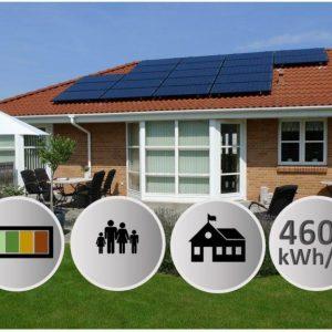 solcelleanlæg 4kW solceller med batteri