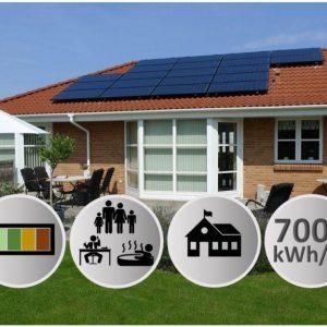 solcelleanlæg 7kW solceller