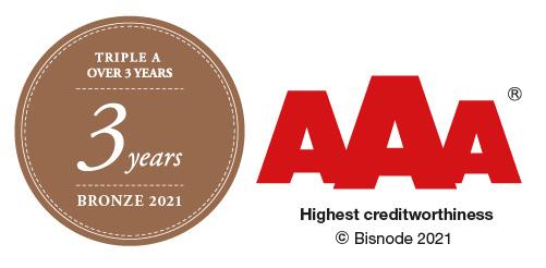 AAA kreditvurdering 2021 Energielektrikeren